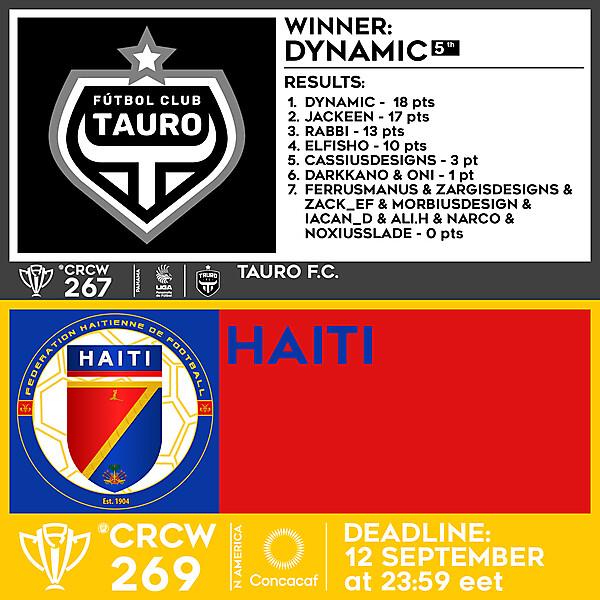 CRCW 267 - RESULTS - TAURO F.C.     CRCW 269 - HAITI