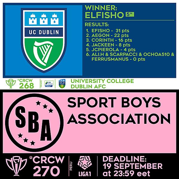 CRCW 268 - RESULTS - UNIVERSITY COLLEGE DUBLIN AFC     CRCW 270 - SPORT BOYS ASSOCIATION