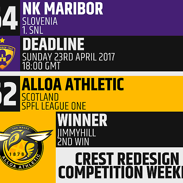 CRCW 64 - NK Maribor