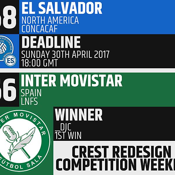 CRCW 68 - El Salvador