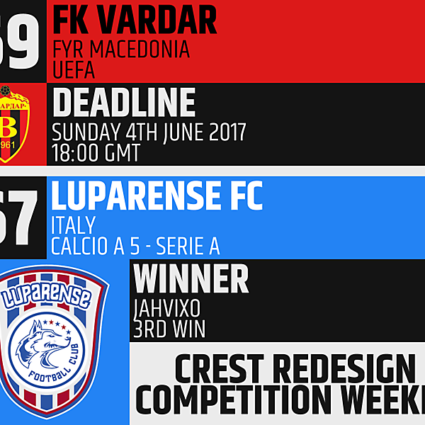 CRCW 69 - FK Vardar