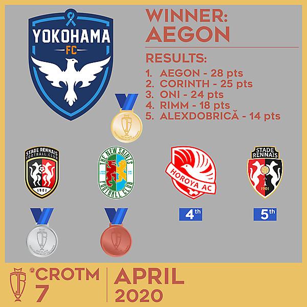 CROTM 7 RESULTS - APRIL