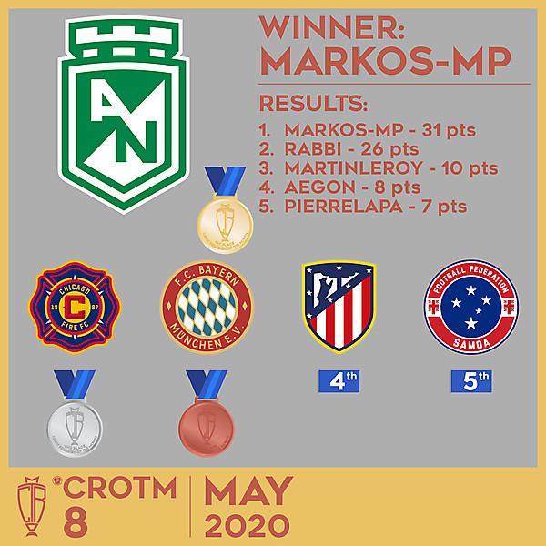 CROTM 8 RESULTS - MAY