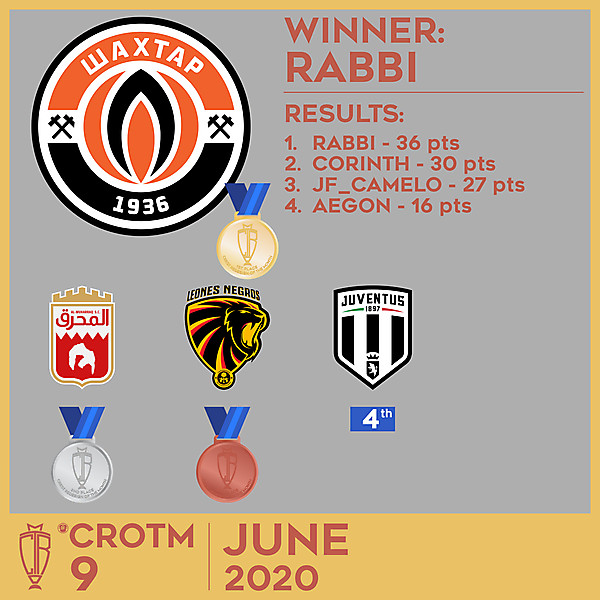 CROTM 9 RESULTS - JUNE