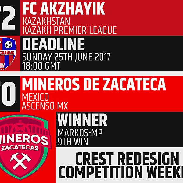 CRCW 72 - FC Akzhayik