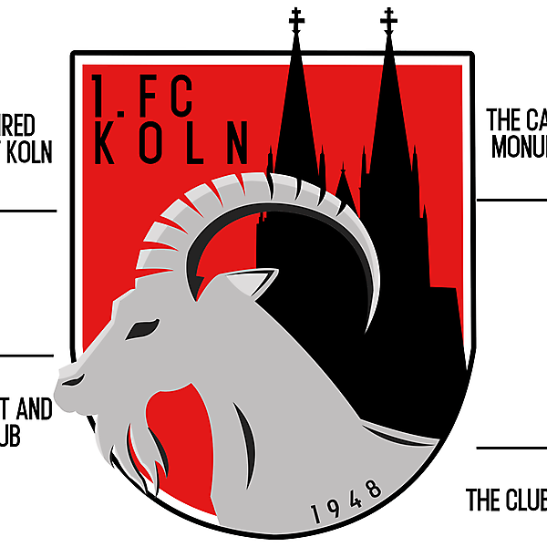 FC Koln - Redesigned logo