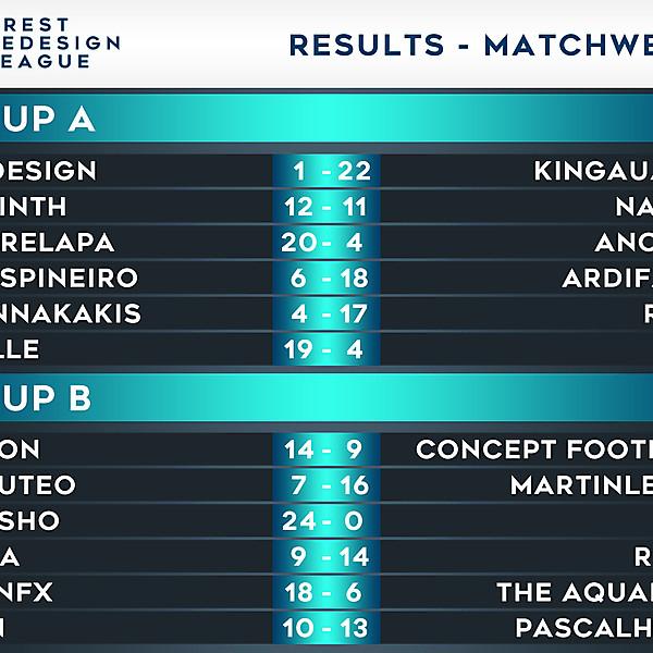 Results - Matchweek 3