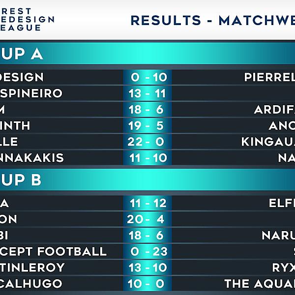 Results - Matchweek 7
