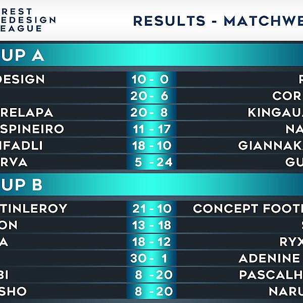 Results - Matchweek 9