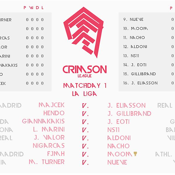 Matchday 1 Draw : Crimson League