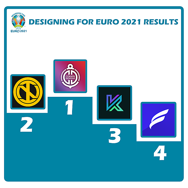 Designing for Euro 2021 Awards