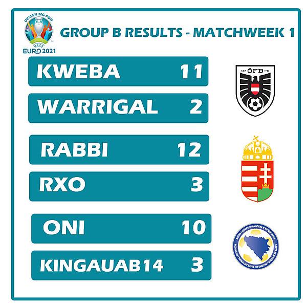 Group B Results Matchweek 1