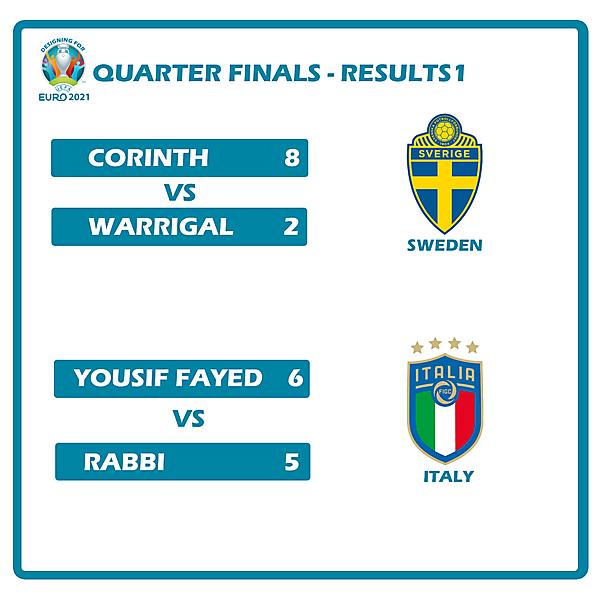 Quarter Finals Results 1