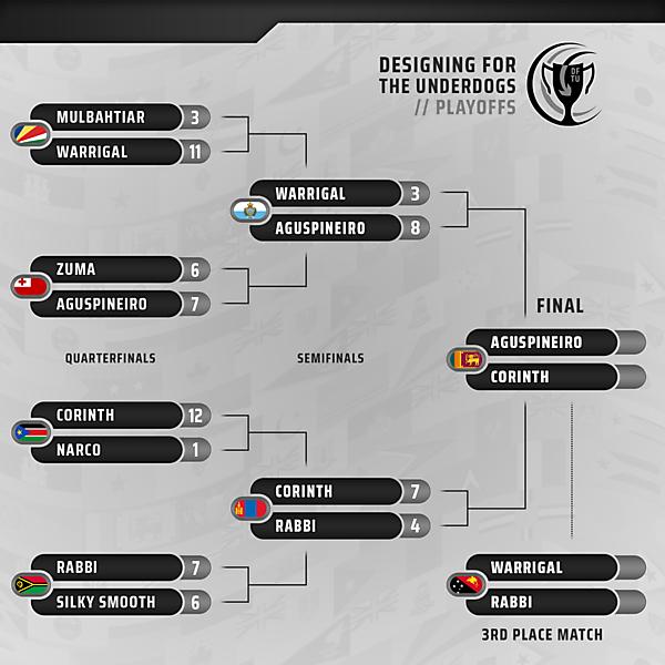 Playoffs // Semifinals results