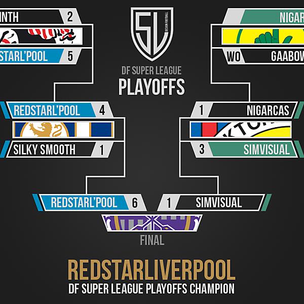 DFSL Playoffs final table!