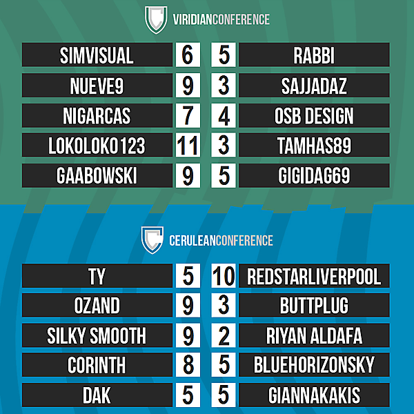 DFSL Round 1 Results