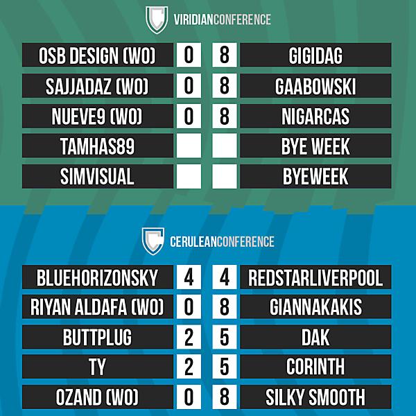 DFSL Round 8 Results