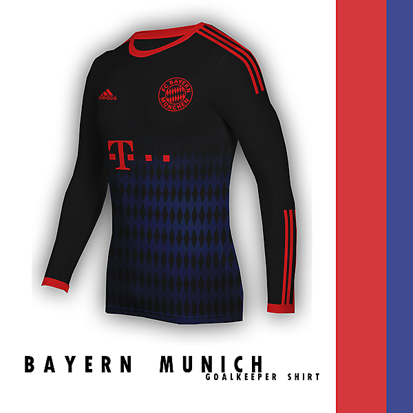 Bayern Munich GK Kit