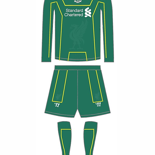Goalkeeper Kits (Closed)