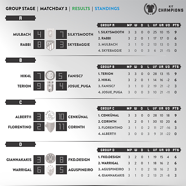 Matchday 3 - results & standings