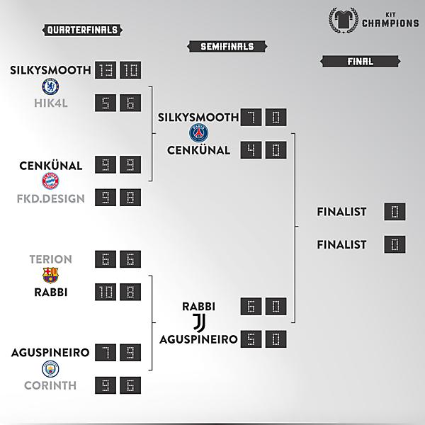 Semifinals results [1st leg]