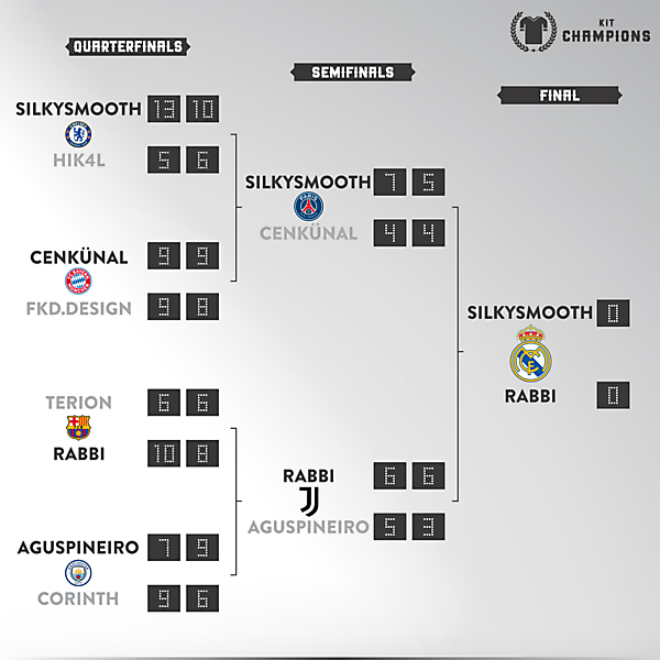 Semifinals results [2nd leg]