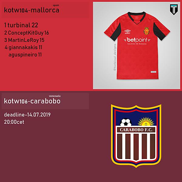 KOTW104 / KOTW106