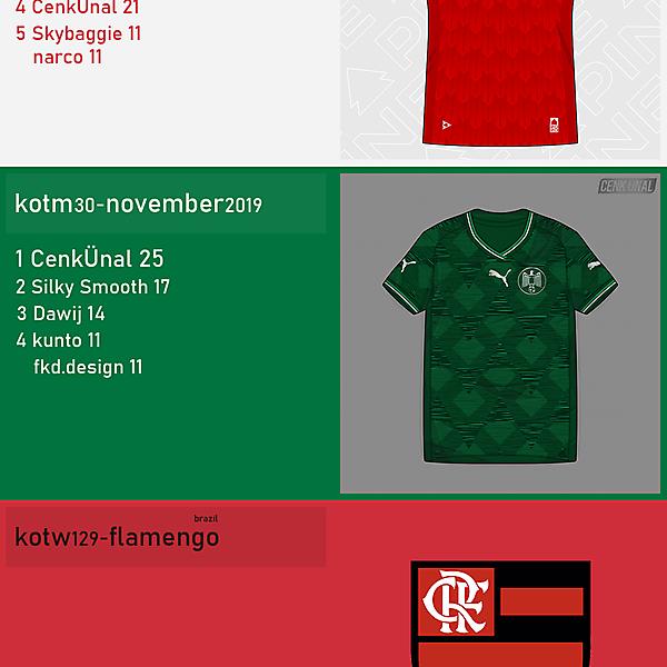 KOTW127 / KOTM30 / KOTW129