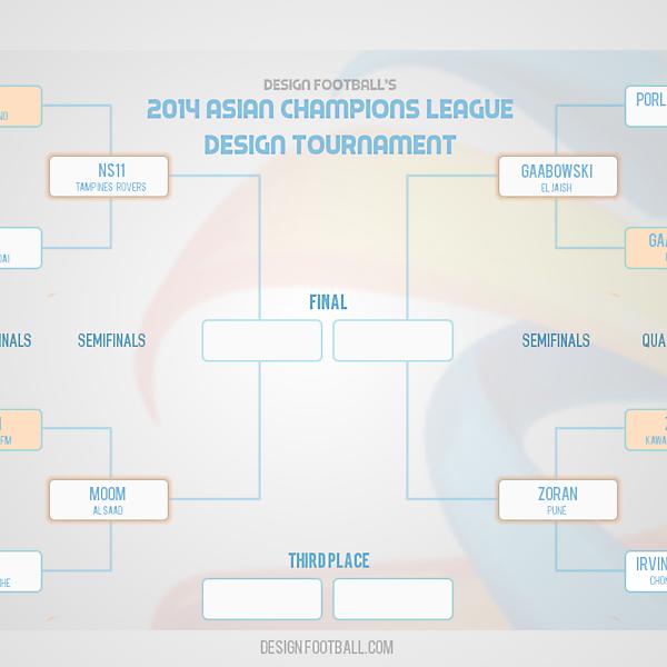 [SEMIFINALS] Tournament Bracket