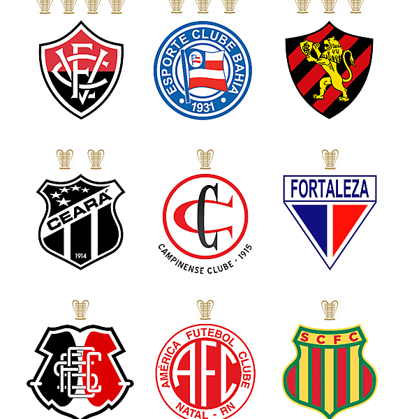 Campeões da Copa do Nordeste