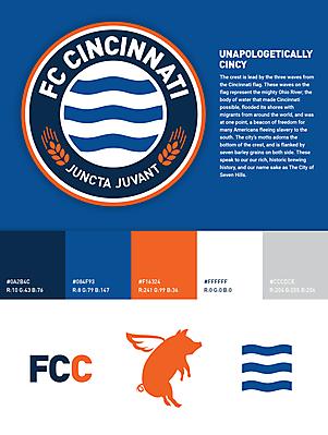 FC Cincinnati Rebrand concept