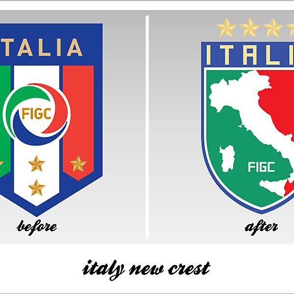 italy new crest