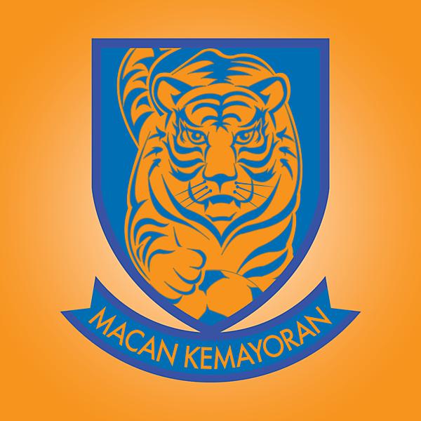 Macan Kemayoran FC
