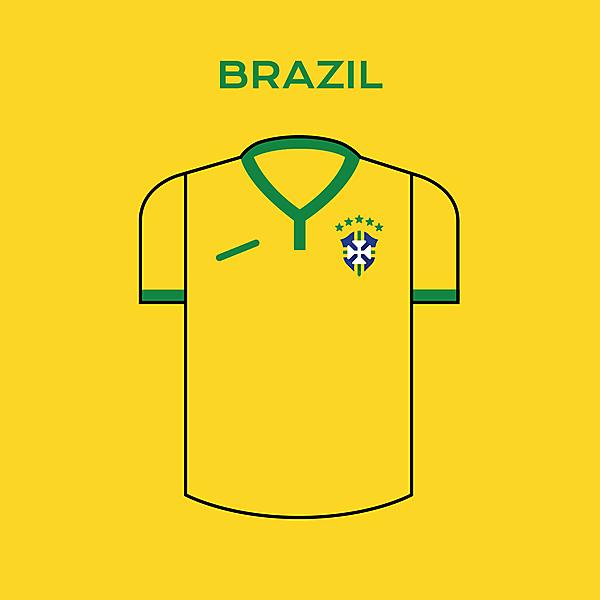 Brazil Minimalist Home Kit