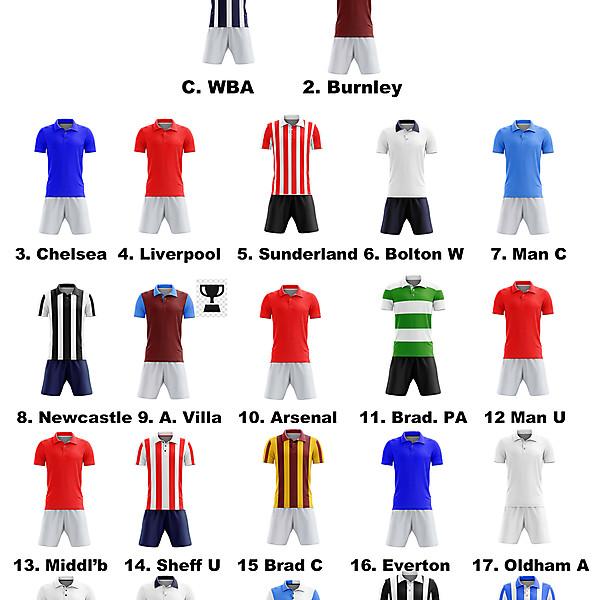 EFL 1919/20 kits