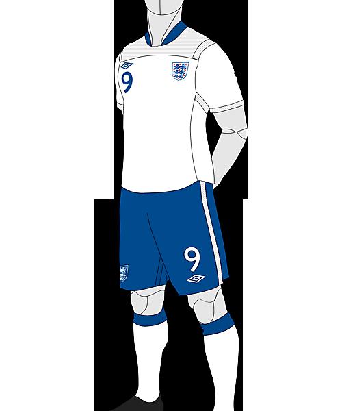 England Home Concept