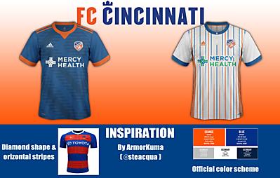 FC Cincinnati home & away kits