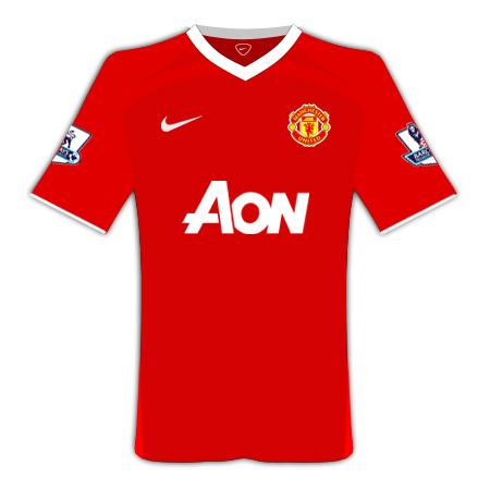 Man Utd Kit Collection