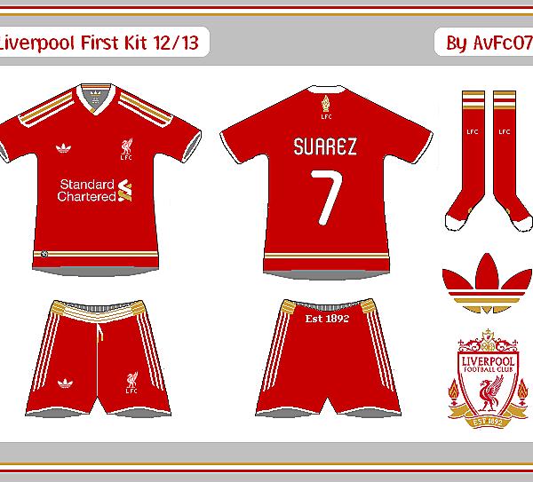 Liverpool First & Change Kits
