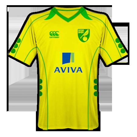 Norwich City Home