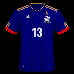 Thailand kit
