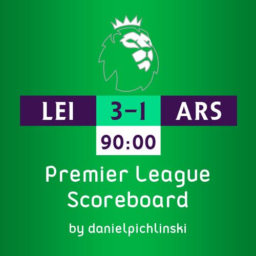 Premier League Scoreboard