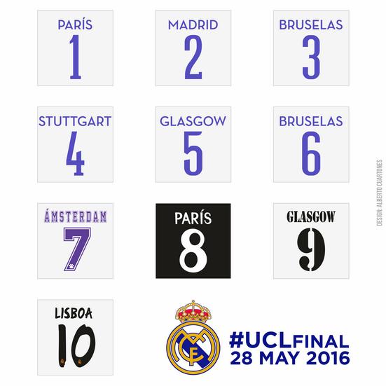 Real Madrid UEFA Champions League Titles